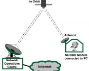 internet-via-satelite-14