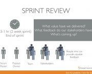 Sprint Review (2)