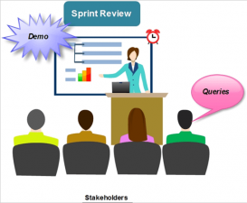 Sprint Review - Método Scrum